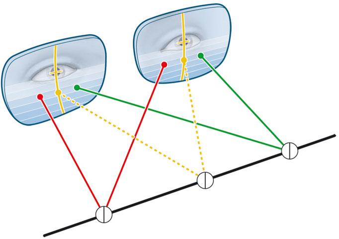 0c7eabe8dd 3-7 Vision binoculaire et verres progressifs.